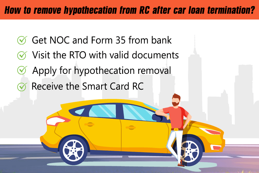 https://webcontent.gaadi.com/content/images/2019/10/How-to-Remove-Hypothecation-From-RC--2-.png